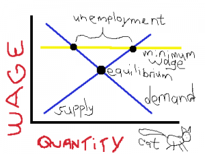 minimum_wage-example